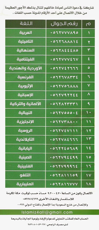أرقام الدعاة ولغاتهم