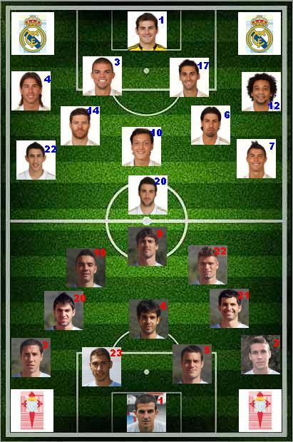 Prediksi Skor Real Madrid vs Celta de Vigo