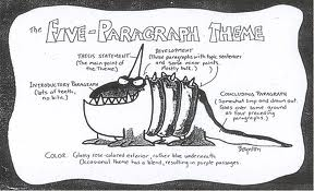 compass writers the five paragraph monster the five paragraph monster