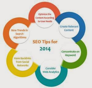 SEO for startups IN INDIA on a zero budget -TIPS