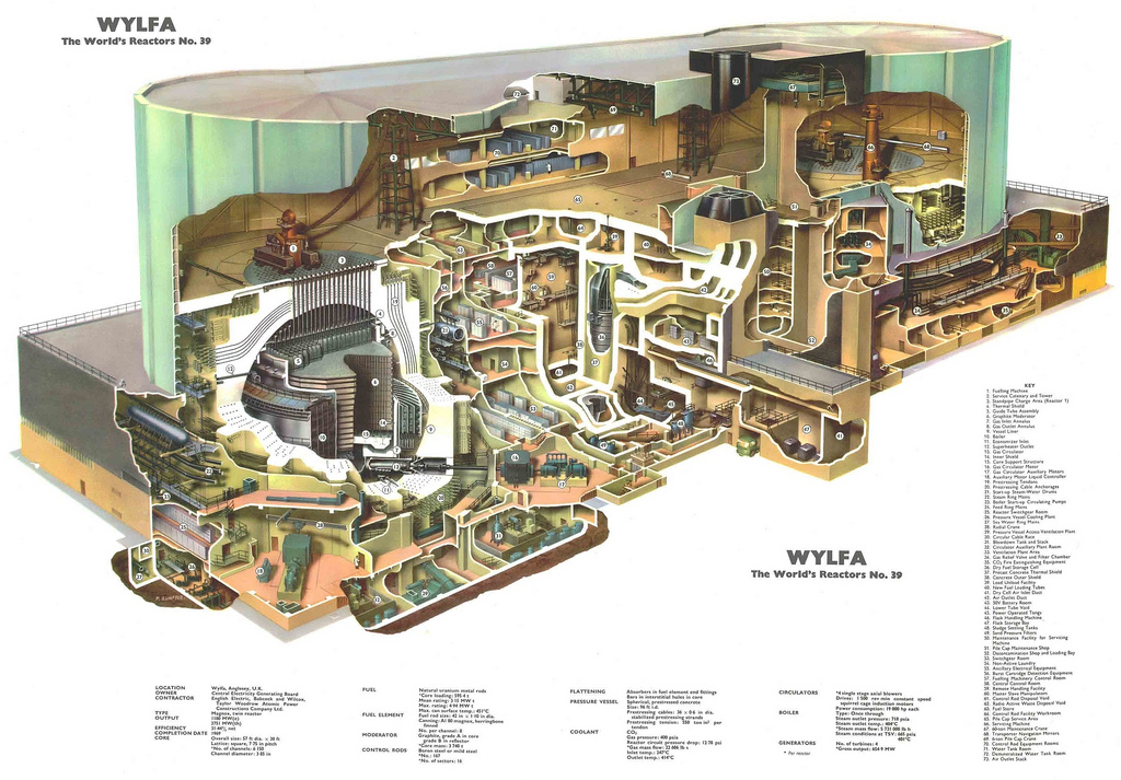 Gamma world war maps of nuclear reactors gamma world mega dungeons d just so you can see how detailed these are click to enlarge this one gumiabroncs Choice Image
