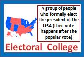 Electoral College definition