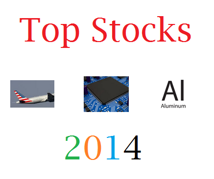 Top Industry Stocks 2014