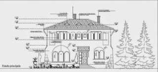 Cula House
