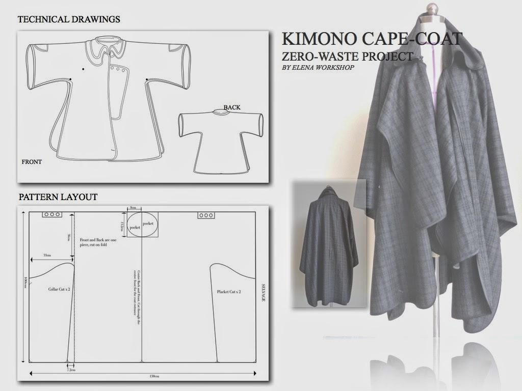 Best Designers For Zero Waste Fashion