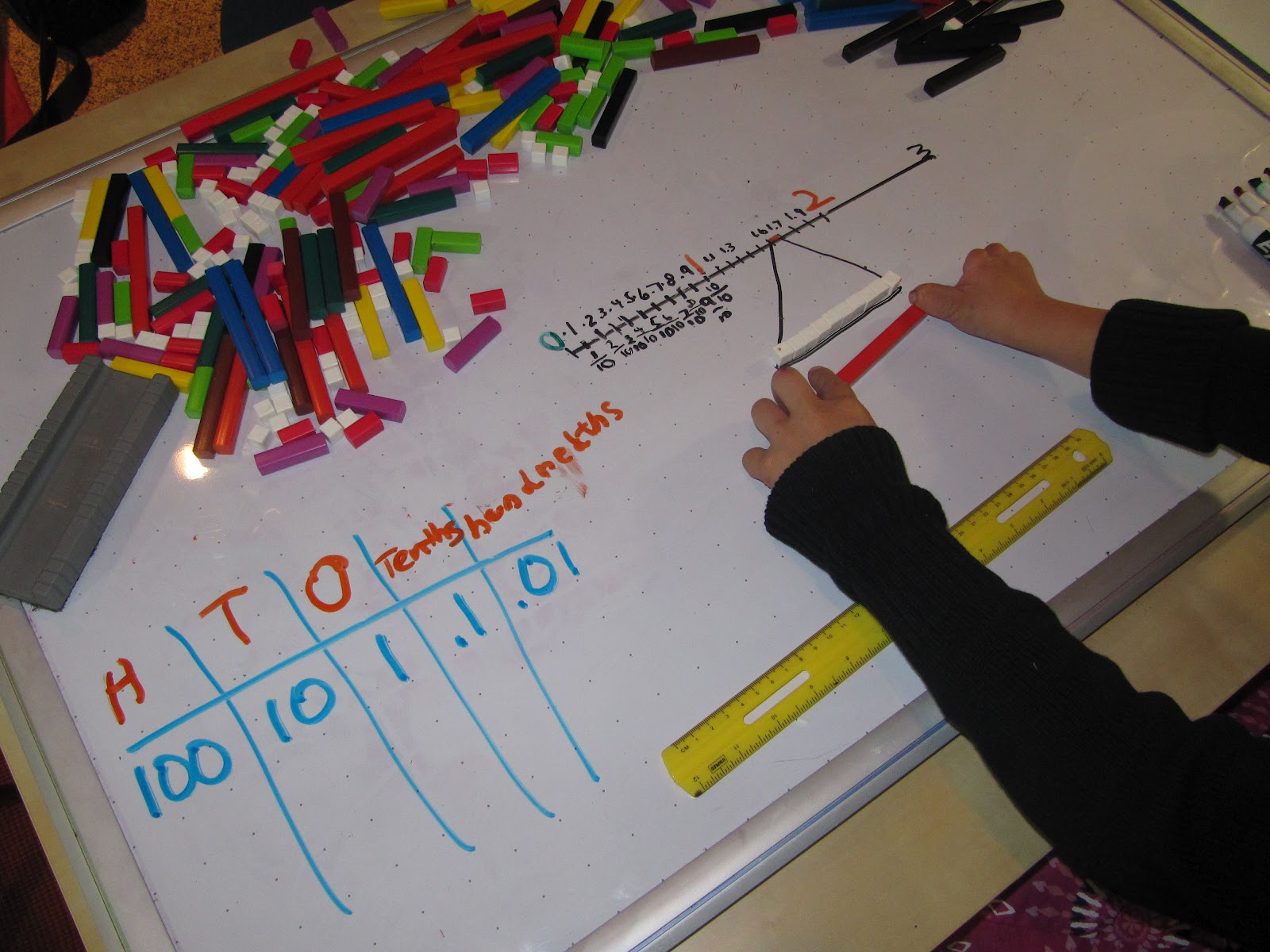 Label The Line In Fractions And Decimals
