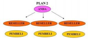 plan2 aa pulsajaya