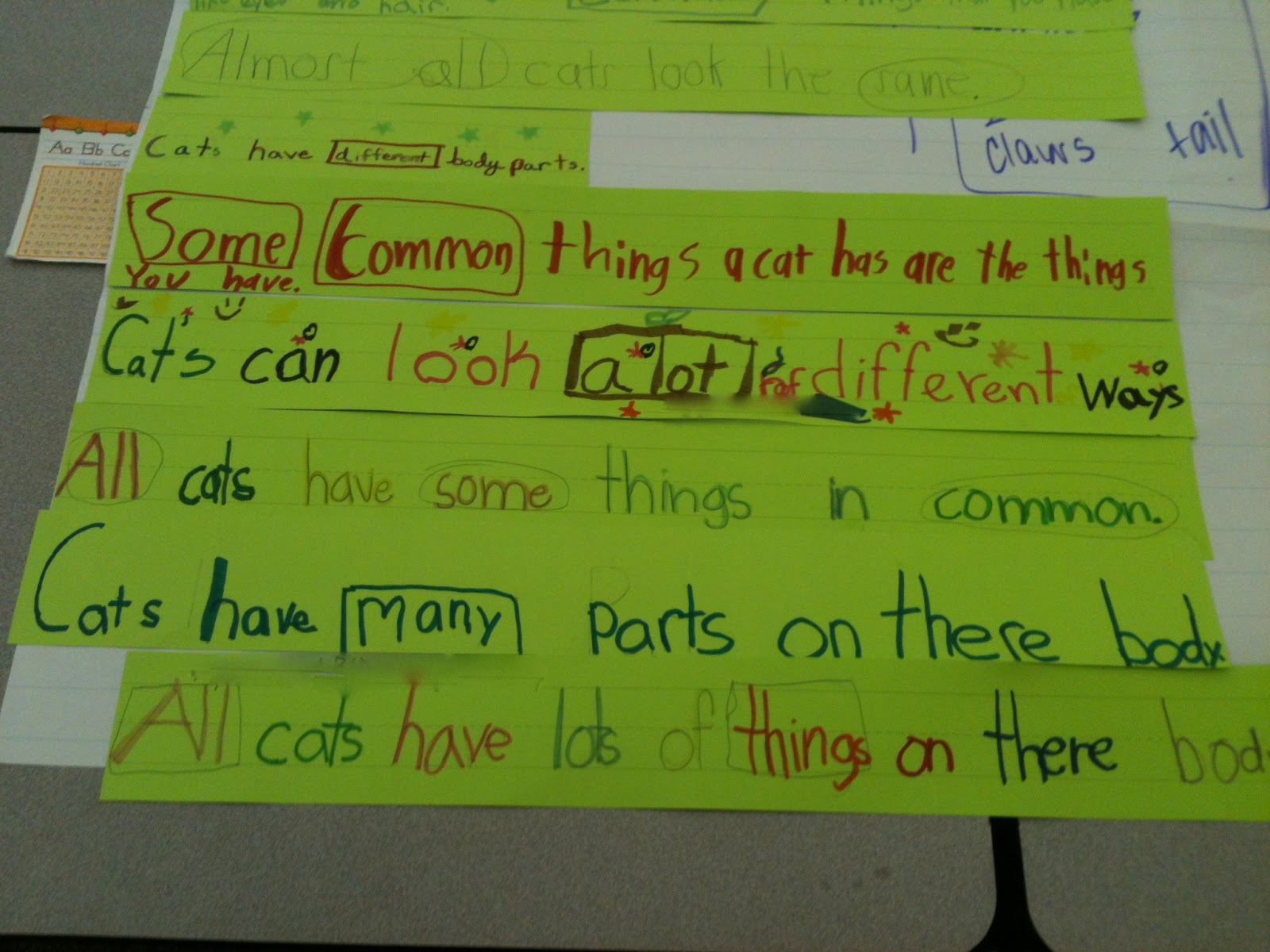 writing and main idea sentence In search of the main idea lesson plan help your third grader stretch his writing muscles by selecting sentences that support a main idea, then penning a few of his own 3rd grade reading & writing.