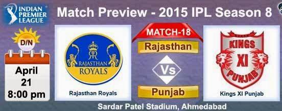 KXIP vs RR, IPL 2015 18th Match
