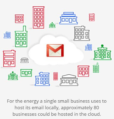 The Gmail Logo on top of a cartoon cloud, surrounded by cartoon representations of businesses.