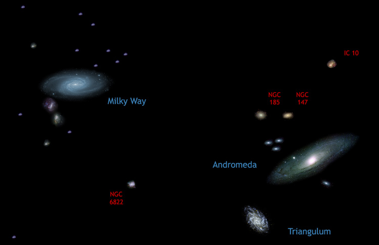 detailed local group of galaxies - photo #14