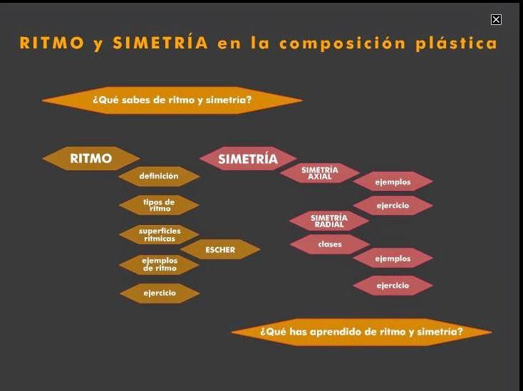 http://concurso.cnice.mec.es/cnice2005/96_ritmo_simetria/curso/archivos/menu.htm