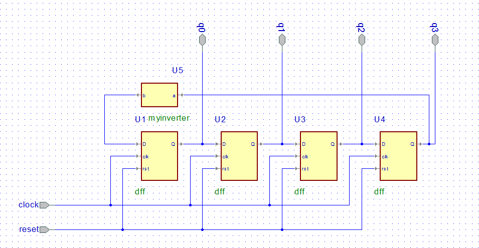 Parallel in serial out shift register using d flip flop