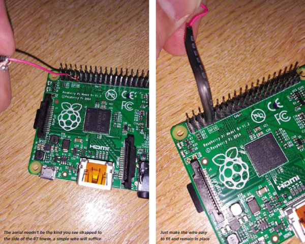 Raspberry Pi-rate Radio