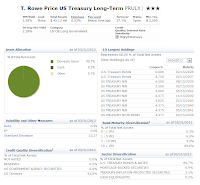 T Rowe Price US Treasury Long-Term Fund (PRULX)