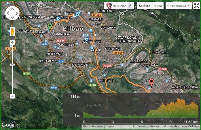 Ruta de Bilbao a Basauri