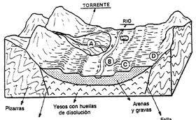 DIBUJO TECNICO DEFINICION Y CLASES DEL DIBUJO