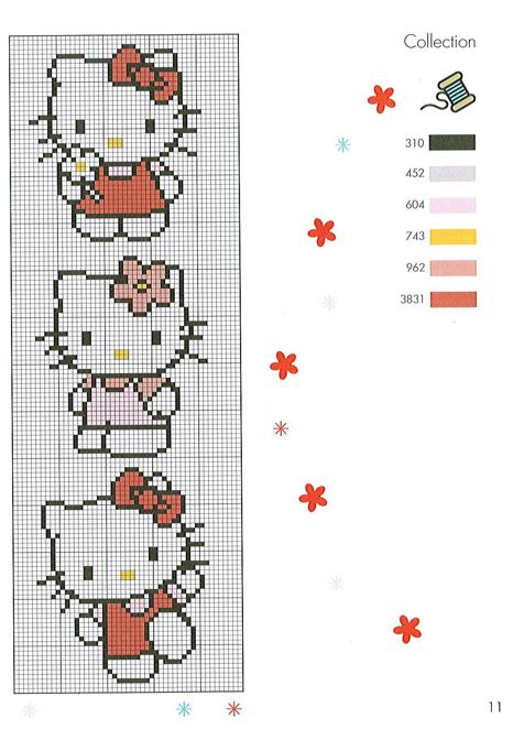 CRAFTY CORNER: My Hello Kitty…