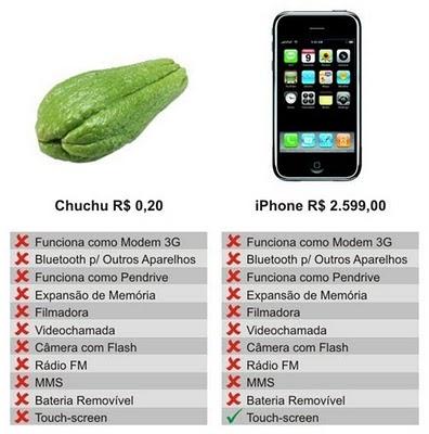 Comparando um Chuchu com um iPhone