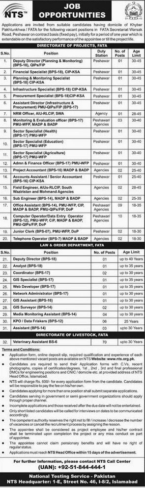 Govt of KPK Jobs