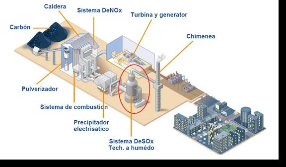 Típica central térmica de combustión