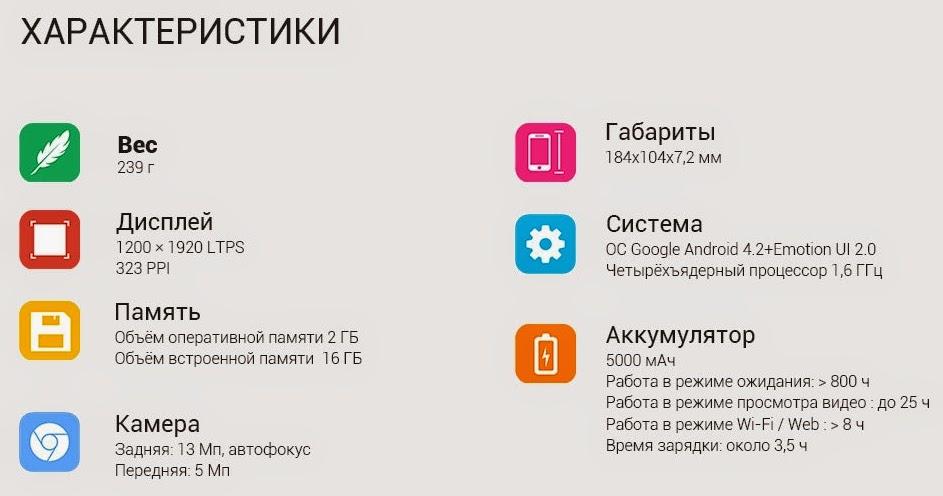 Лучшее портативное устройство для приложений Huawei Mediapad X1 7.0