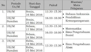 Jadwal Ujian Sekolah SD/MI Tahun pelajaran 2015/2016
