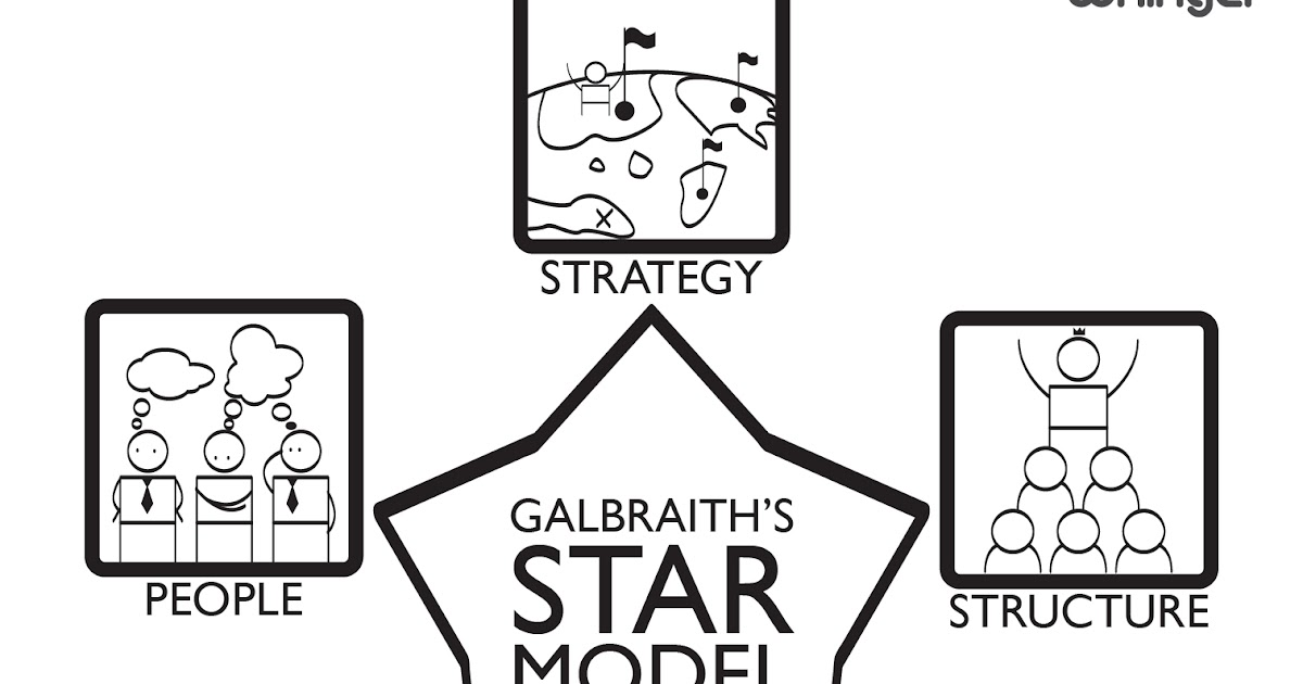 Galbraiths Star Model on 2012 11 01 archive