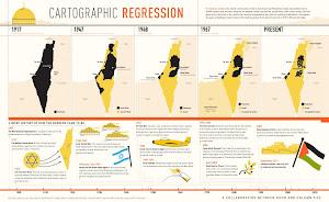 Sejarah Palestin & Konspirasi Barat