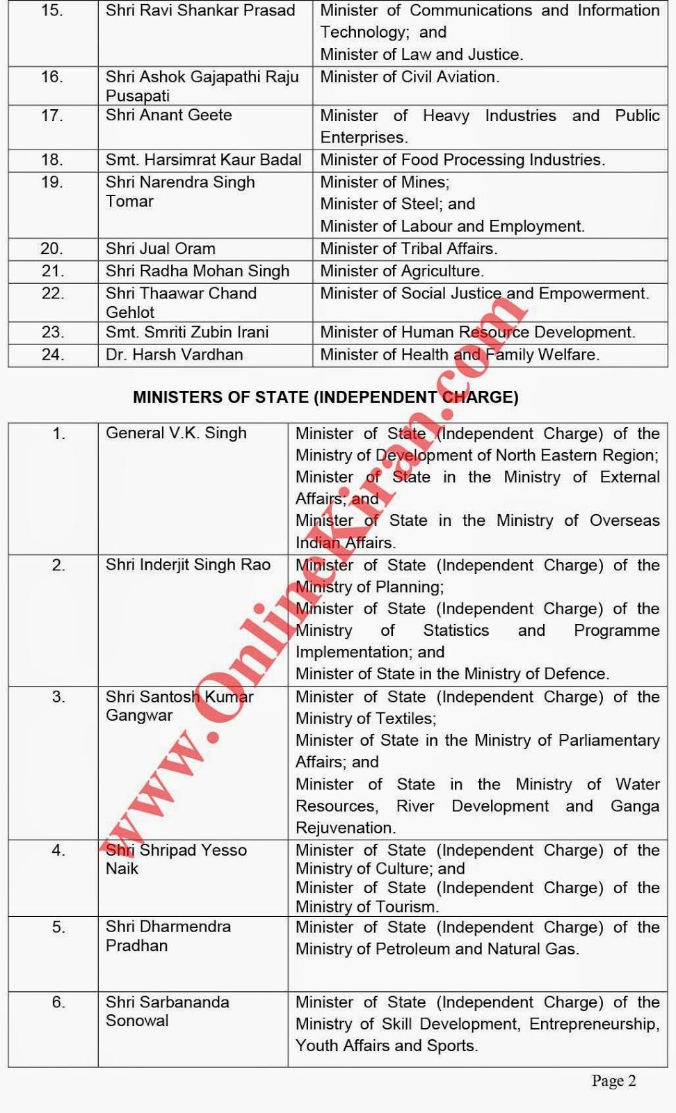 uttarakhand minister list 2017 pdf