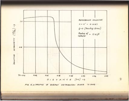 good thesis regarding plots