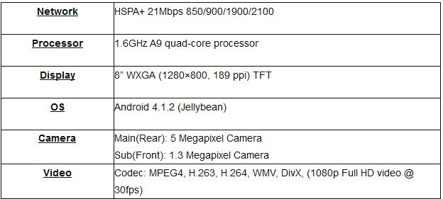 GALAXY Note 8.0 Product Specifications
