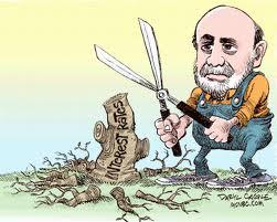 Masalah-Masalah yang Timbul dalam Ekonomi Moneter