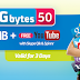 Smart Big Bytes Promo Lets You Pay Only For The Data That You Need