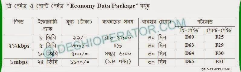 teletalk-3g-economy-internet-data-packages