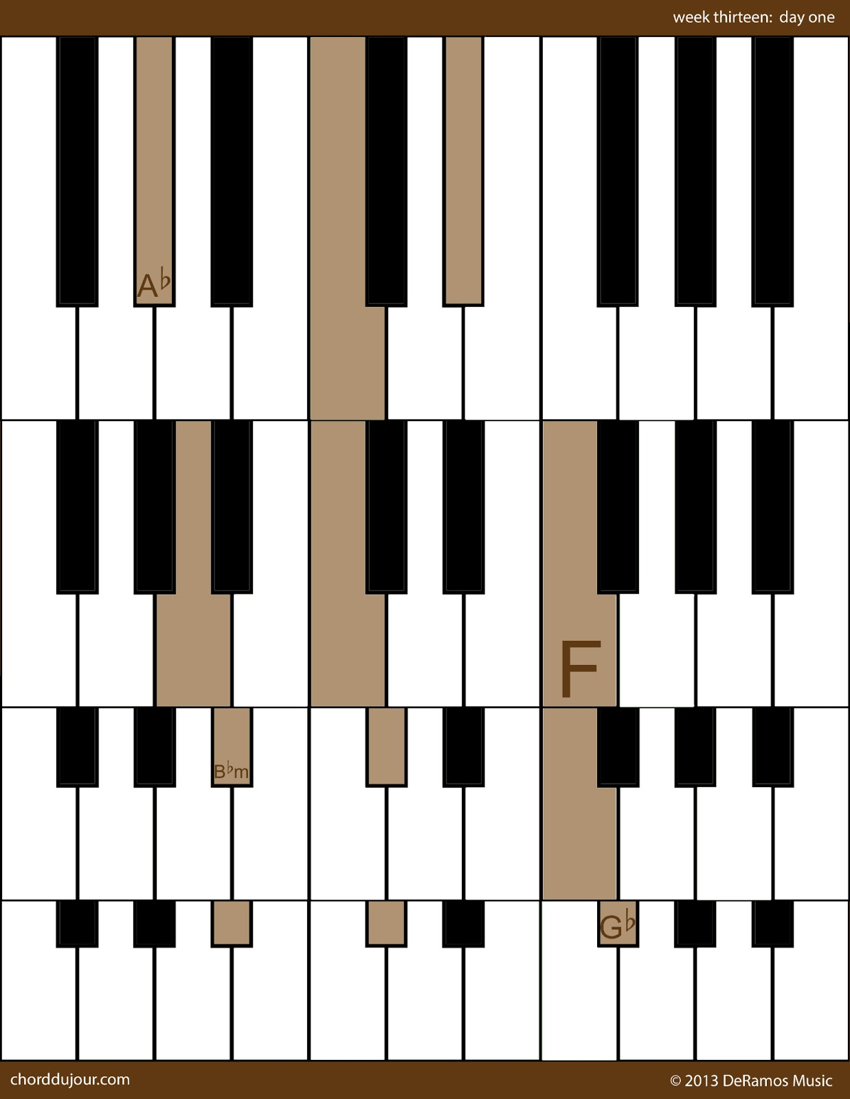 Chord du jour february 2013 seven modes with five flats for the fretboard four chords for the keyboard next weeks facebook preview hexwebz Gallery