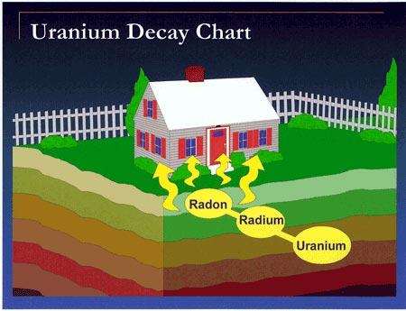Dom escobar ser que estamos livres da exposi o radia o for Where does soil come from