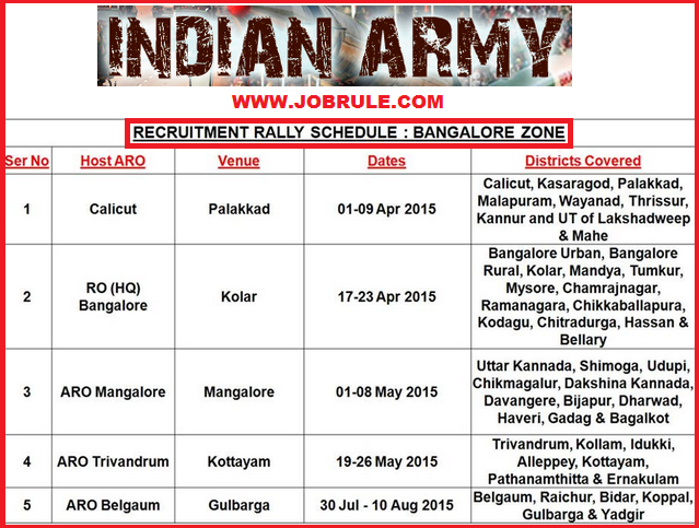 Upcoming Indian Army Soldier Recruitment Rally in Karnataka & Kerala (HQ Bangalore Zone) April to August 2015