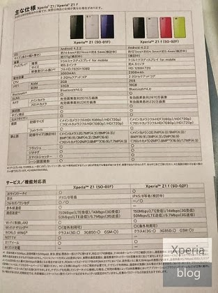 phone,Xperia Z1 F,Honami Mini,Xperia Z1,Sony