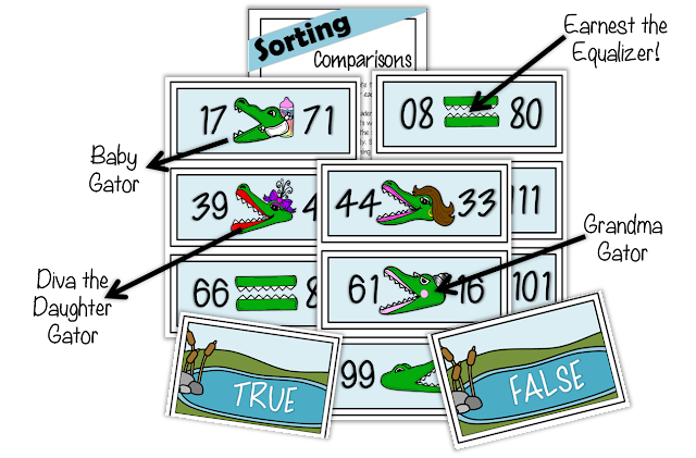 Comparing Numbers Clipart Skill of comparing numbers