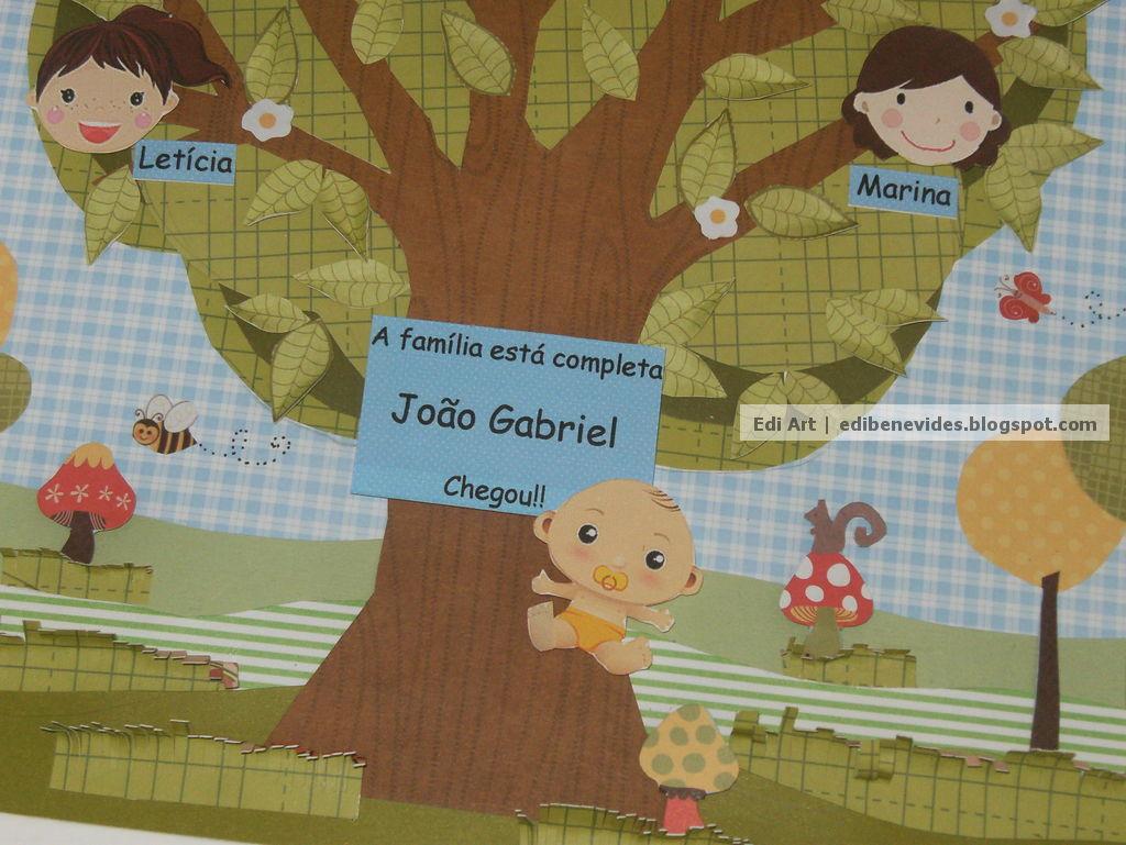 quadrinho da árvore genealógica do bebê encomenda para belém pa