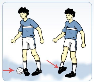 Menghentikan bola dengan kaki bagian luar