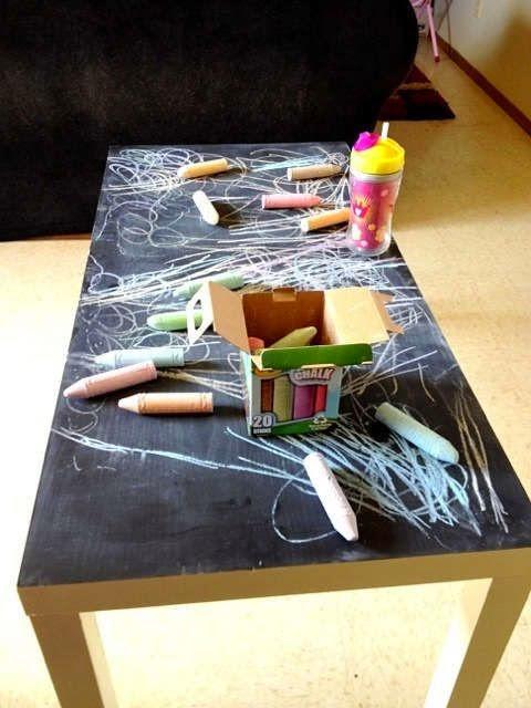 Fastudio: chalkboard paint   la vernice lavagna