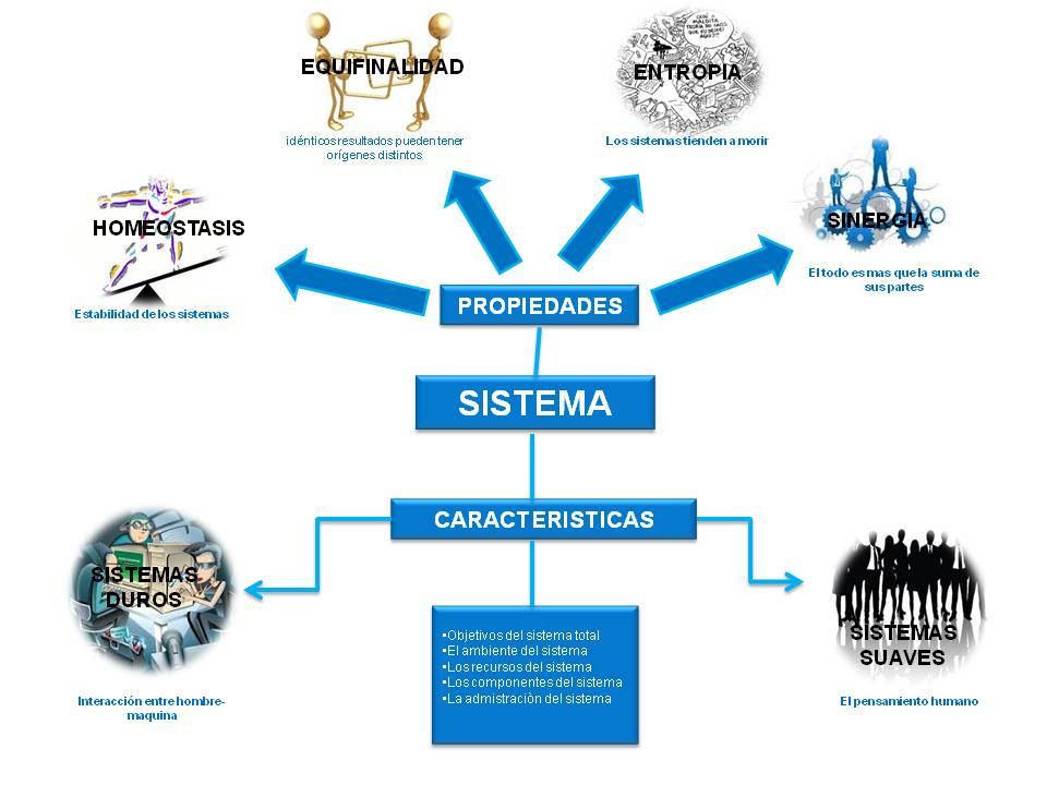 Nuestro enfoque general ingenier a de sistemas for Marmol caracteristicas y usos