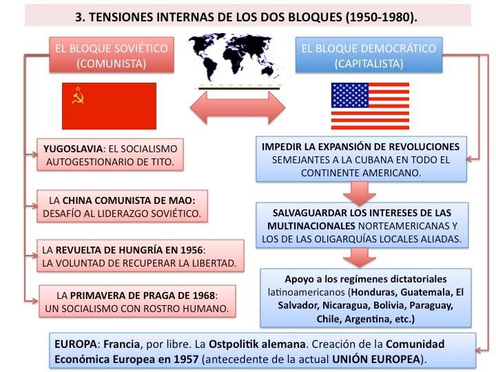 la gerra civil de estados unidos: