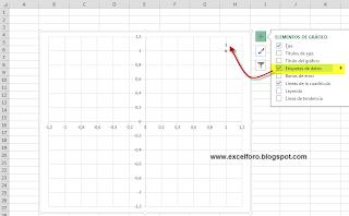 Gráfico de un Reloj analógico en Excel