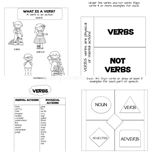 Get the Details on the Language Arts Interactive Notebook