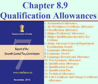 7th+cpc+qualification+pay