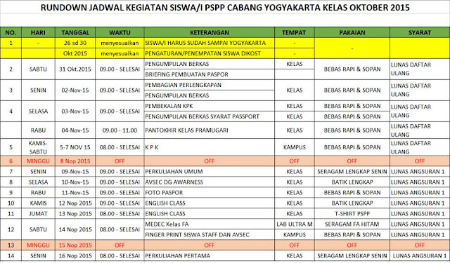 jadwal kegiatan PSPP Yogyakarta angkatan oktober 2015
