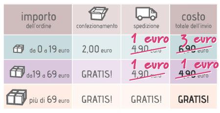 Neve Cosmetics - Spedizione a 1€